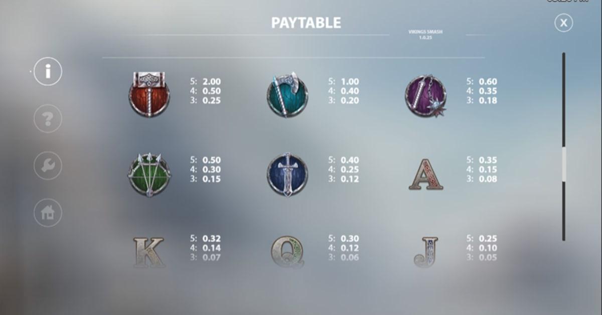 viking smash paytable
