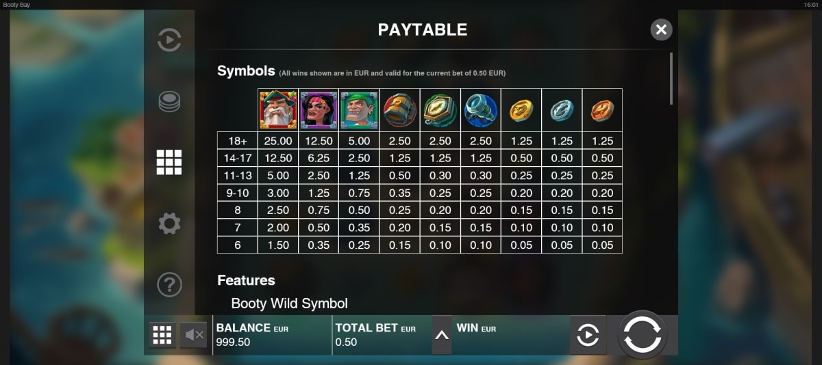 booty bay paytable