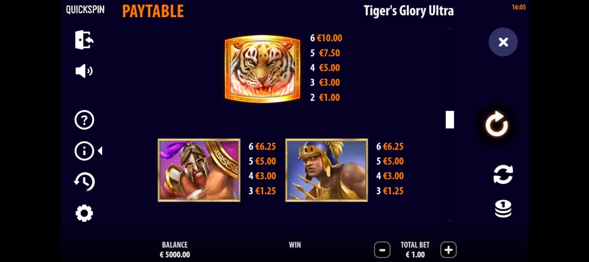 tigers glory paytable1