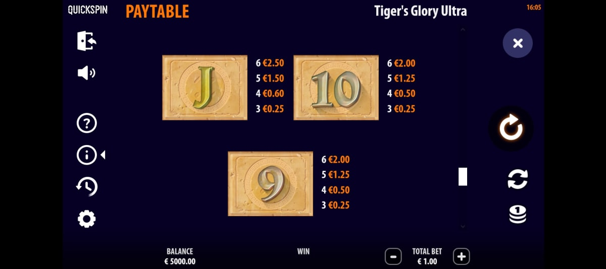 tigers glory paytable