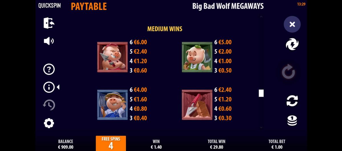 big bad wolf menagways paytable