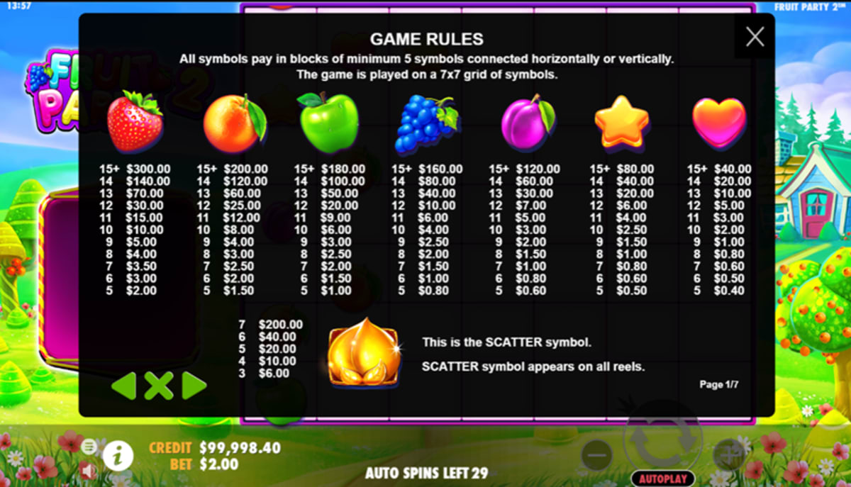 fruit party 2 paytable
