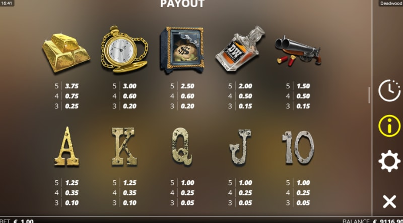 Symbols and paytable on Deadwood from Nolimit City
