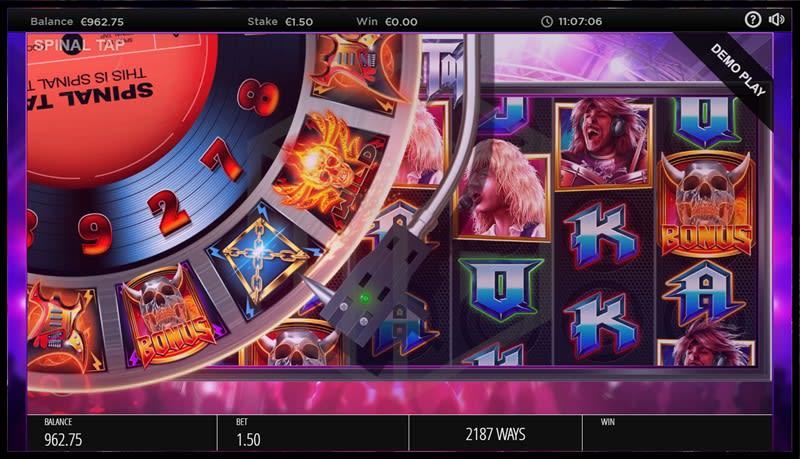 Was ist casino kleidung