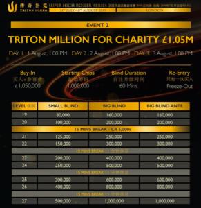 triton_poker_london_2019_structure_2