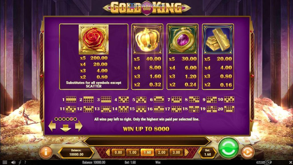 Playngo - Gold King - Rules - Symbols 1- casinogroundsdotcom