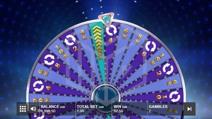 push gaming - wild wheel. Image showing big money wheel2