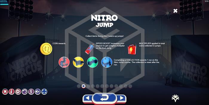 yggdrasil - nitro circus. Image showing nitro jump rules