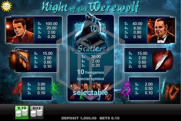 merkur - night of the werewolf. Image showing symbols
