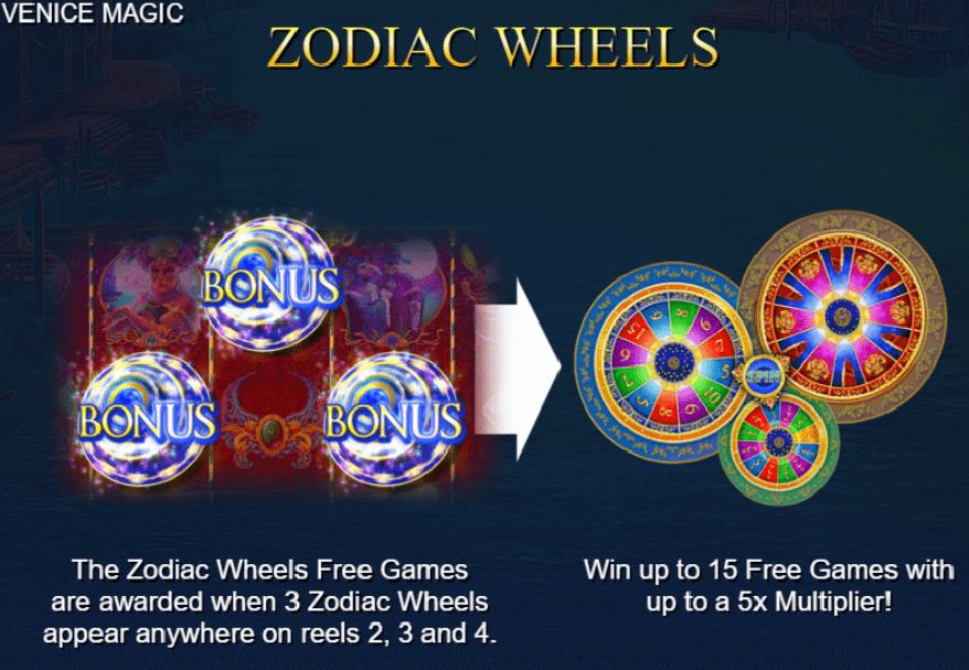 Venice Magic slot free spins wheels