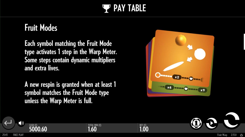 Thunderkick - Fruit Warp - Rules -Fruit Modes - casinogroundsdotcom