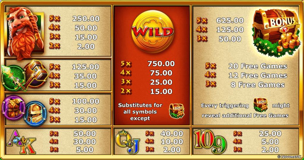 Novomatic - Viking & Dragon - Rules - Symbols casinogroundsdotcom