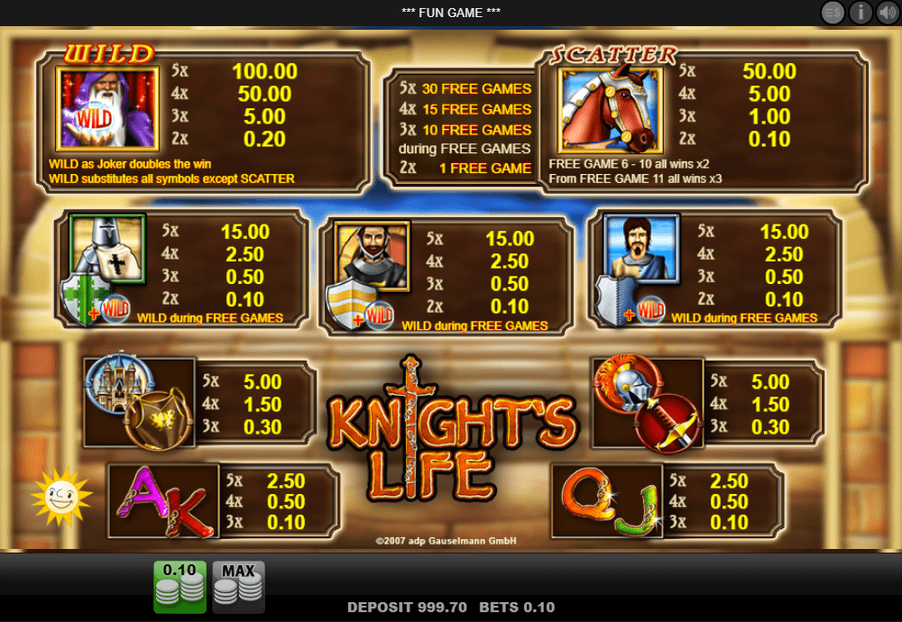 Merkur Gaming - Knight's Life - Symbols - casinogroundsdotcom