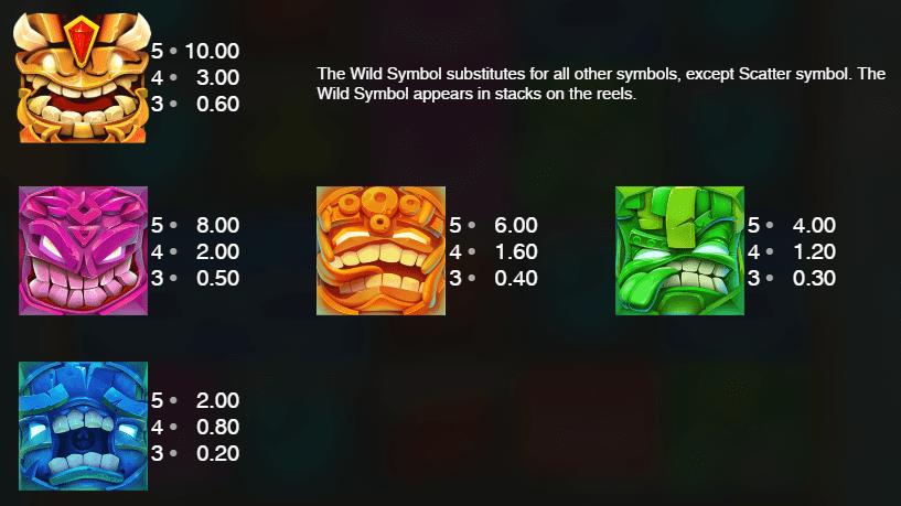 Push Gaming Tiki Tumble - High Paying Symbols