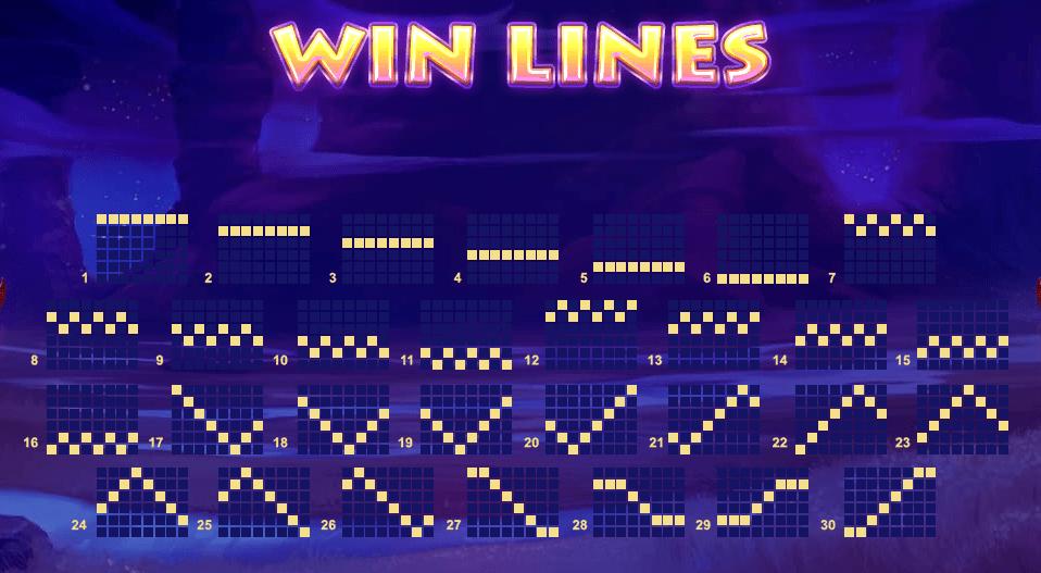 Red Tiger - Totem Lightning Power Reels - Win Lines - casinogroundsdotcom