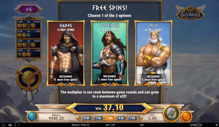 Free Spins feature in Rise of Olympus slot by Play'n GO