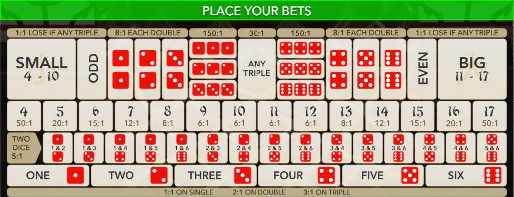 super_sic_bo_betting_table_evolution_gaming