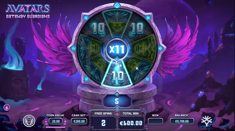 slots_Avatar:GatewayGuardians_slot_FSmultiplier