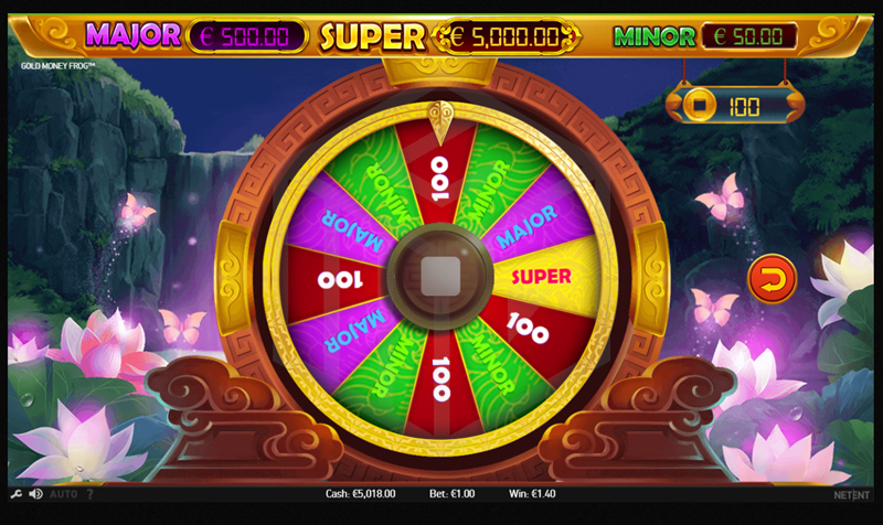 slot-gold-money-frog-slot-wheel