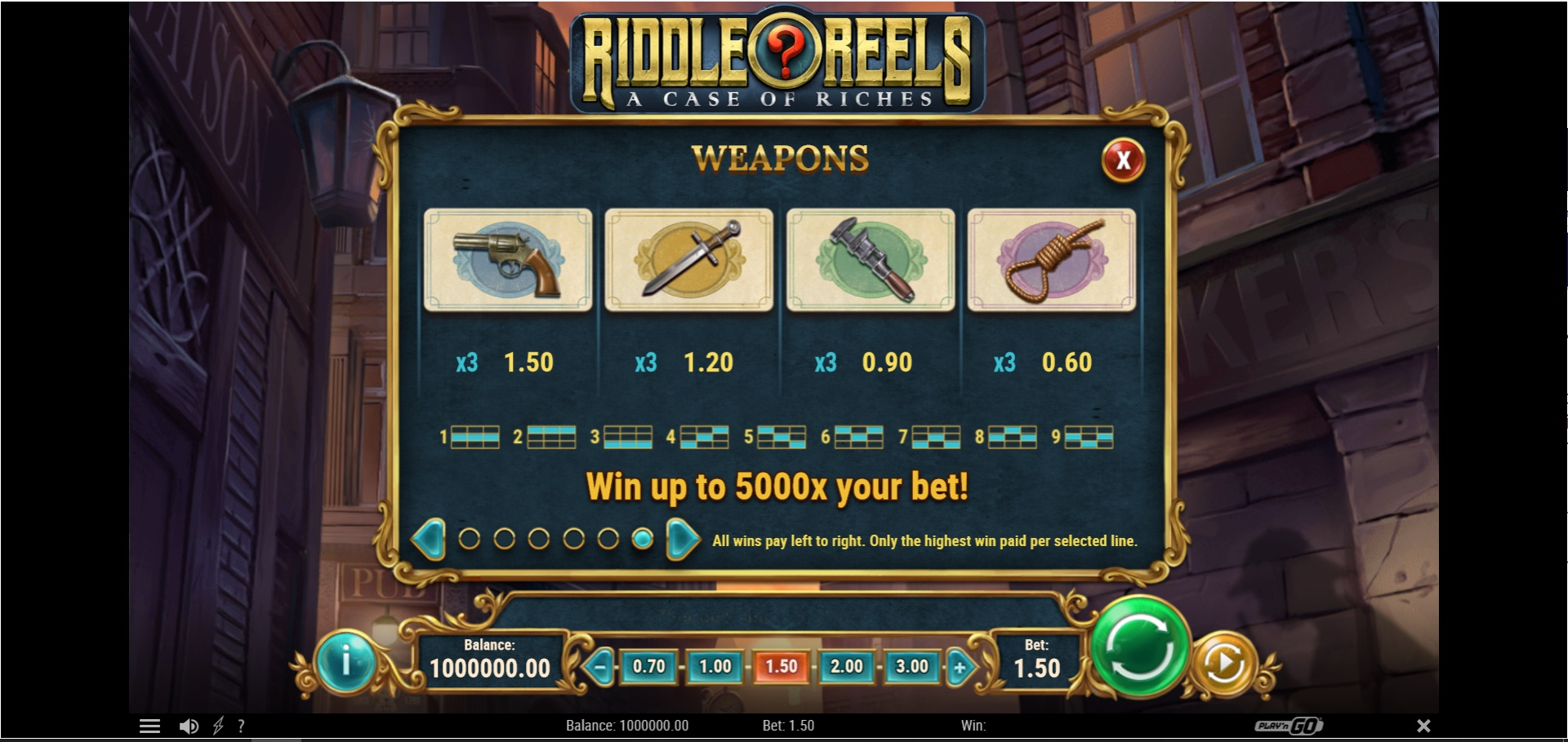 Riddle Reels Paytable