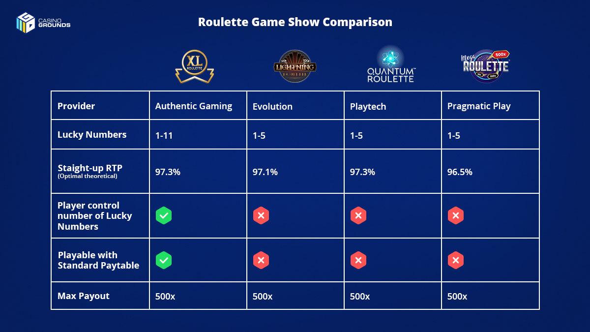 xl roulette win multipliers