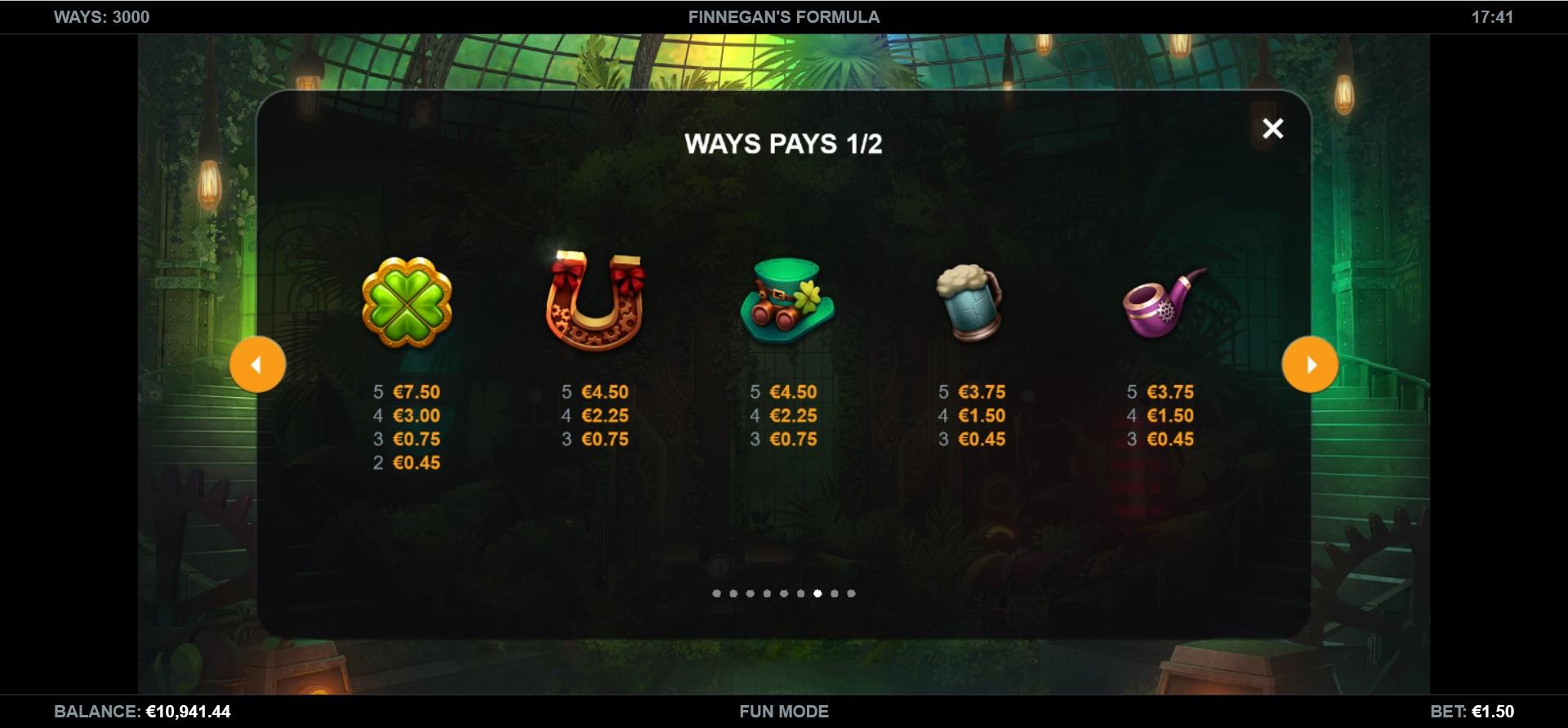 Finnegan's Formula Paytable