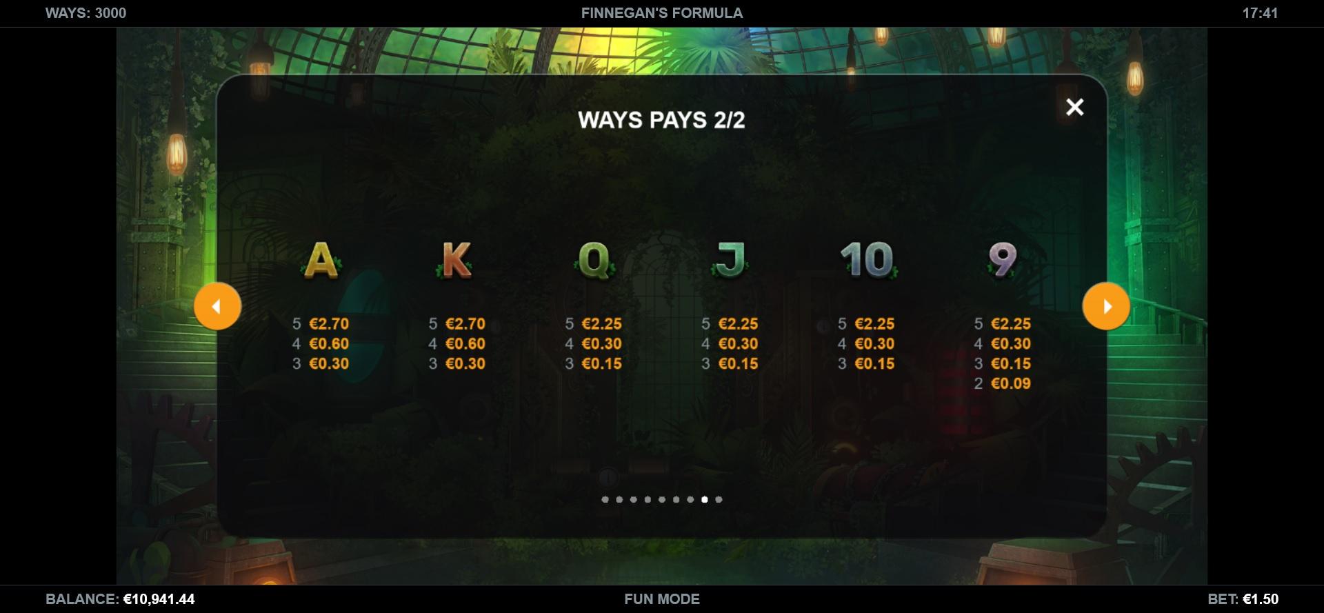 Finnegan's Formula Paytable 2