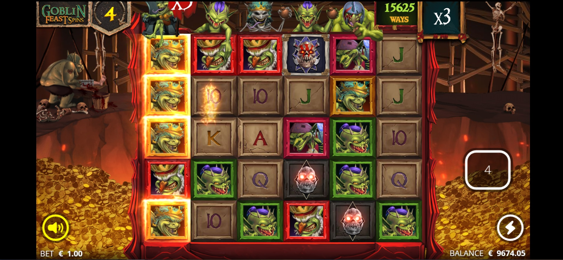 Evil goblins feature image