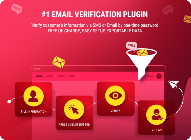 Smart OTP - Phone Validator and Email Verification - 1