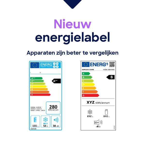 Nieuw energielabel-08