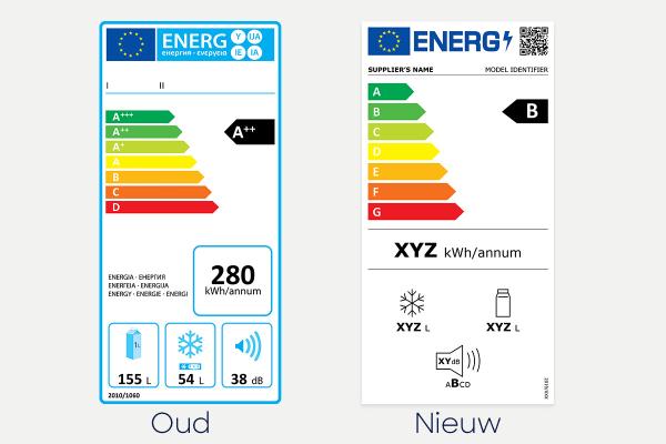Energielabel oud en nieuwe