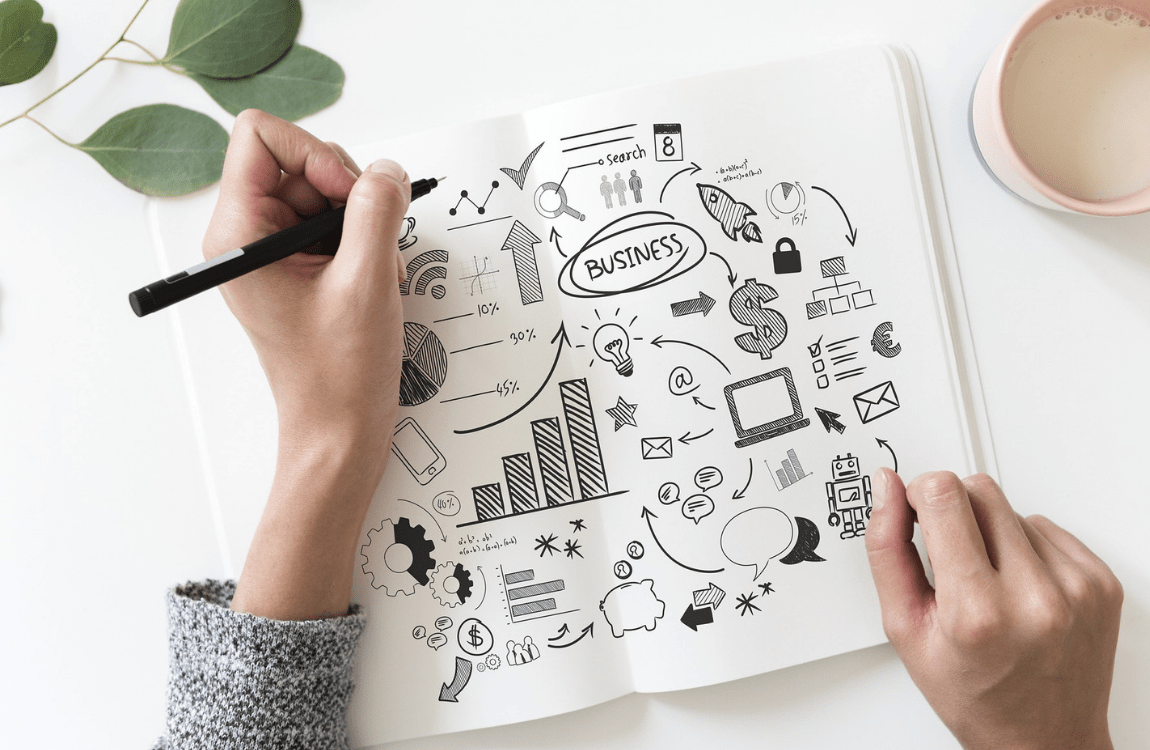 Business Model Canvas - forny din forretningsplan visuelt