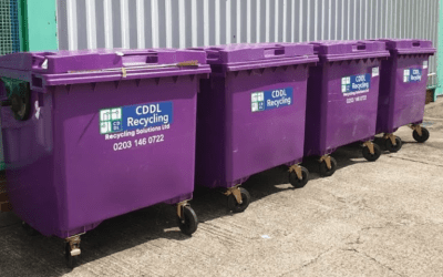 Contracts for waste services – Right or Wrong ?