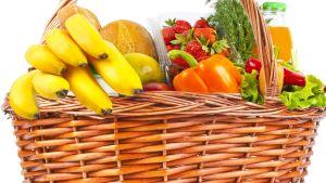 FAO Food Price