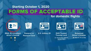 REAL ID documents