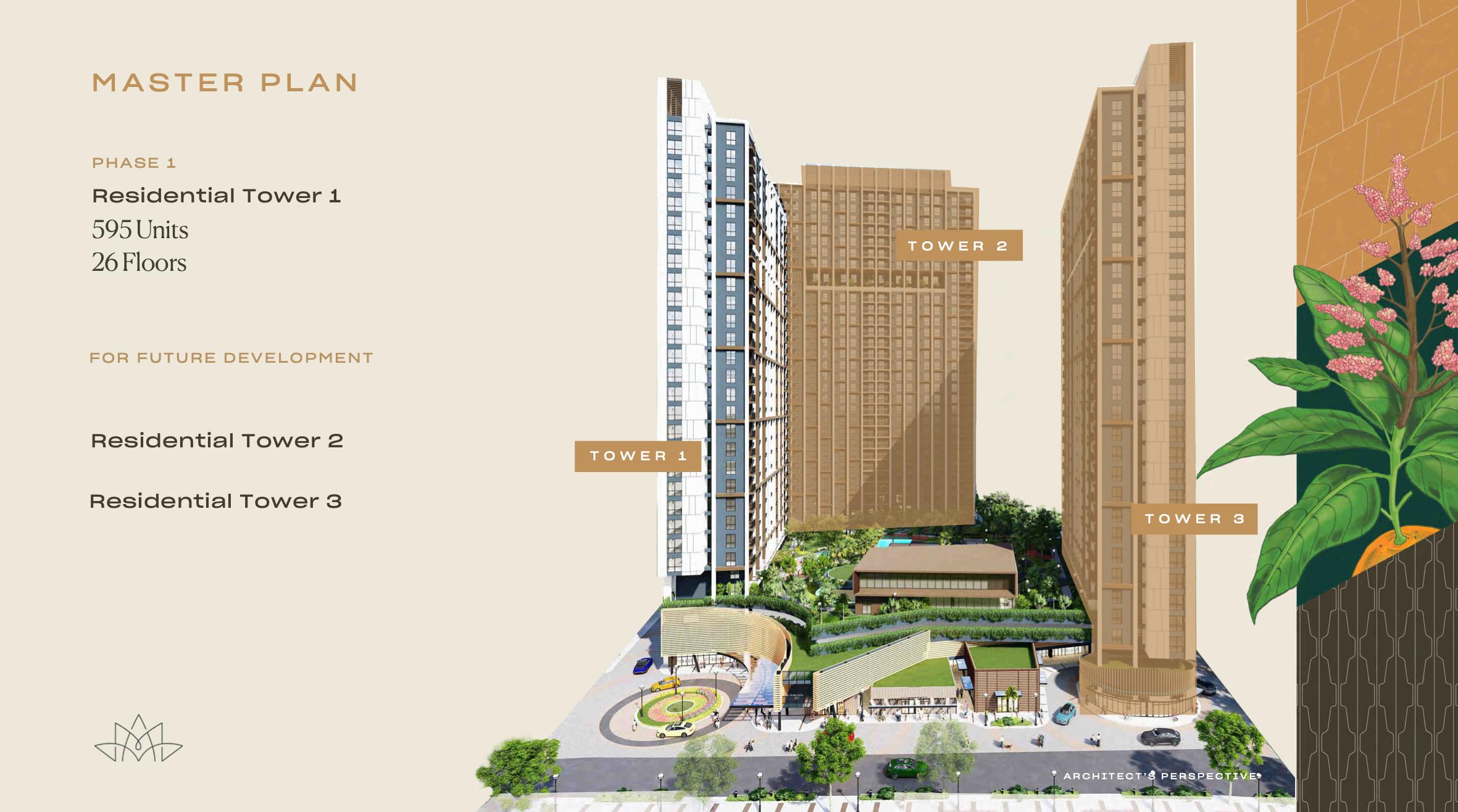 Mandtra Residences Masterplan