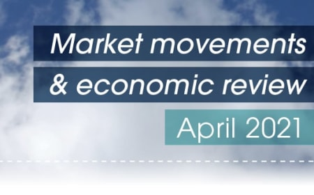 Market movements & review video – April 2021