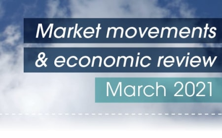 Market movements & review video – March 2021