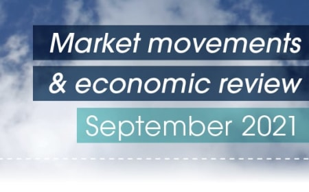 Market movements & review video – September 2021