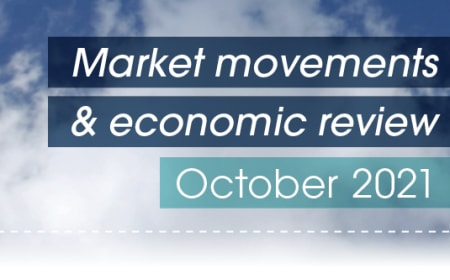 Market movements & review video – October 2021