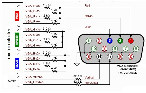 12-bit color VGA schematic