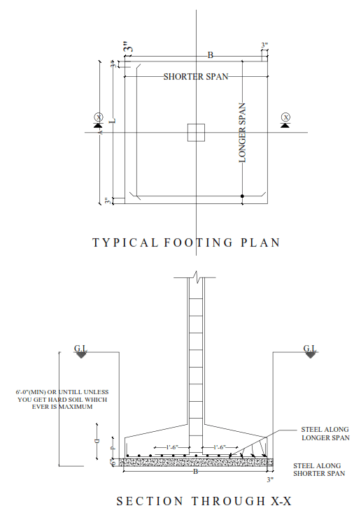 structural-design-services-bangalore-structural-engineer-bangalore