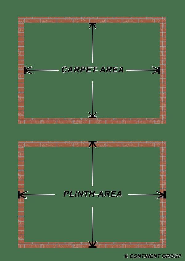 plinth area vs carpet area