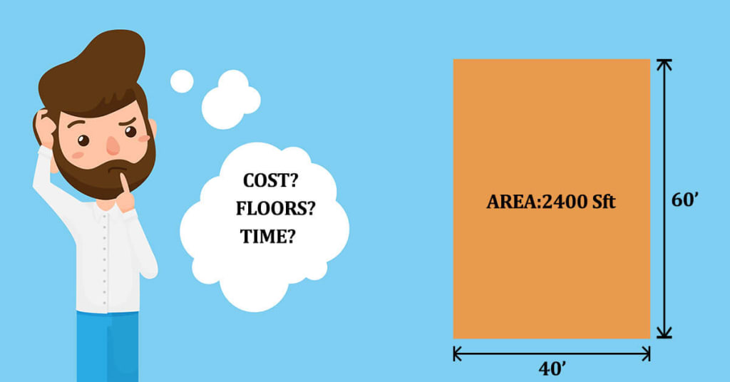 40x60 construction cost in bangalore
