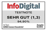 10032166_yy_0003___Testsiegel_auna_Connect_Soundchef_Wifi_Unterbauradio_weiss.png