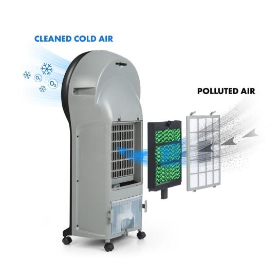 Klarstein Whirlwind 3 In 1 Fan Air Cooler Humidifier 5 5l