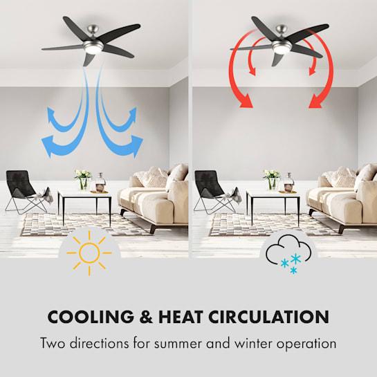Klarstein inverter ceiling fan