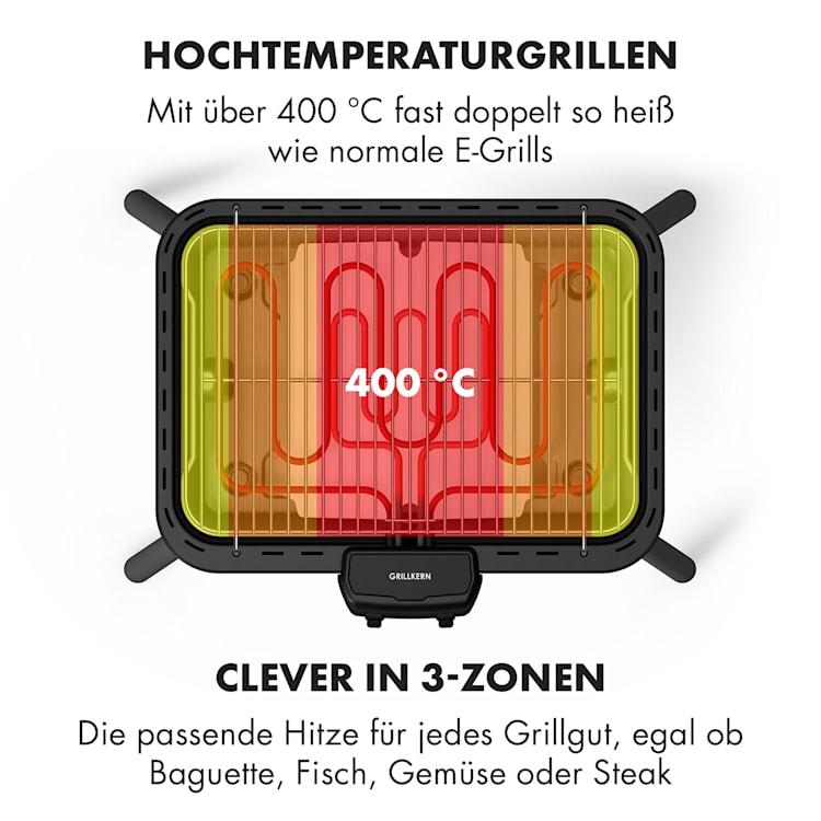 Grillkern Elektrogrill 1900+800W Doppelheizelement ReflectorBoost