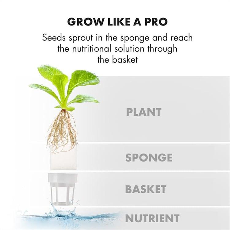 GrowIt Farm Conjunto de 3 Compartimentos 3x Conjunto de Conexão Para Jardins de Interiores Smart 3 Níveis