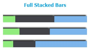 Full Stacked Bars